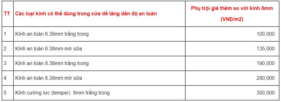 Bảng giá cửa nhôm cao cấp xingfa sử dụng kính cường lực và kính an toàn