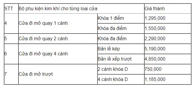 giá cửa đi nhôm kính Xingfa chính hãng Kinlong