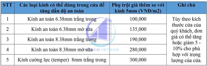 giá phụ trội khi lắp kính cường lực hoặc kính dán an toàn