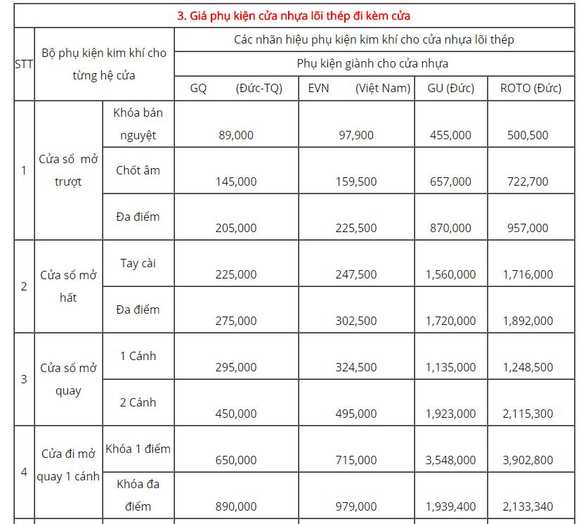 bảng báo giá phụ kiện cửa nhựa lõi thép upvc
