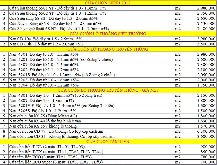 Bảng báo giá cửa cuốn chính hãng Tân Trường Sơn