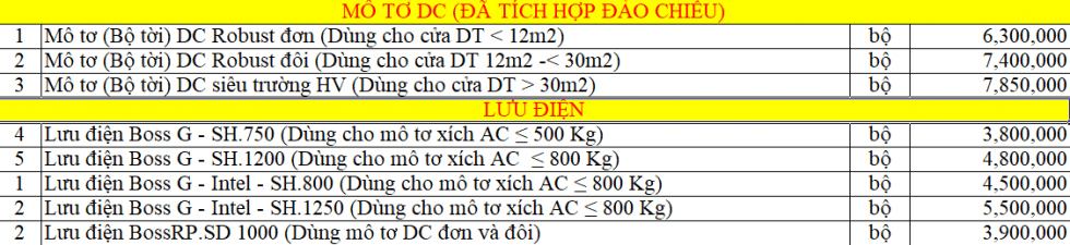 Bảng báo giá mô tơ DC và Lưu điện cửa cuốn
